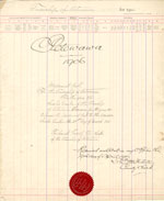 1906 Assessment Roll for the Township of Petawawa