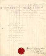 1905 Assessment Roll for the Township of Petawawa