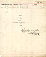 1894 Assessment Roll for the Township of Petawawa