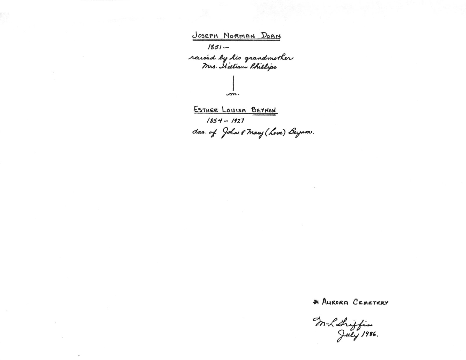 "Genealogy book: volume ""Doan-Fulton"""