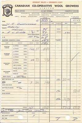 1958 Canadian Co-Operative Wool Growers Grading and Purchase of Wool