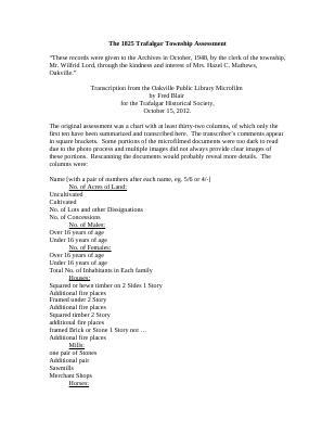 1825 Trafalgar Land Assessment