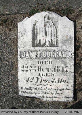 James Hoggard