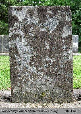 William C. Malcolm