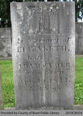 Elizabeth Wymer
