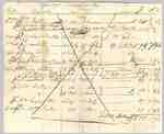Record of Military Pay issued by Captain Henry Nelles- December 30, 1815