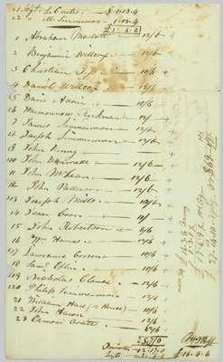 Memorandum of Militia Pay due for July, 1815- Captain Henry Nelles