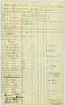 Muster Roll of the 4th Regiment of the Lincoln Militia, Captain H Nelles- July 4-24, 1814