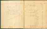 Account Book for The Mission of Stonecliffe (1926-1941)