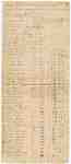 Muster Roll of Captain Servos' Company of the 1st Regiment of the Lincoln Militia- April 25 to May 24, 1813