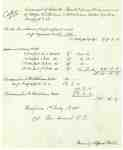 Bill of Account for William and Abraham Nelles From Geo. Forsyth & Co- 1800