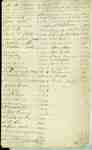 Payroll Ledger for John D. Servos' Company in the Lincoln Militia, April 24 to May 24 1813