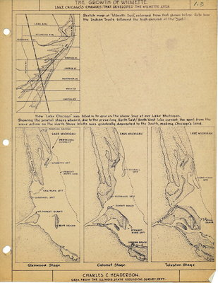The Growth of Wilmette: Lake Chicago's Changes That Developed the Wilmette Area